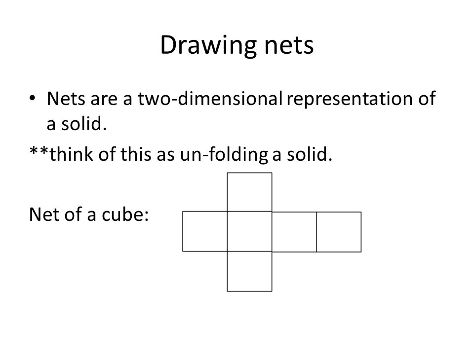 Drawing nets Nets are a two-dimensional representation of a solid. **think of this as un-folding a solid. Net of a cube: