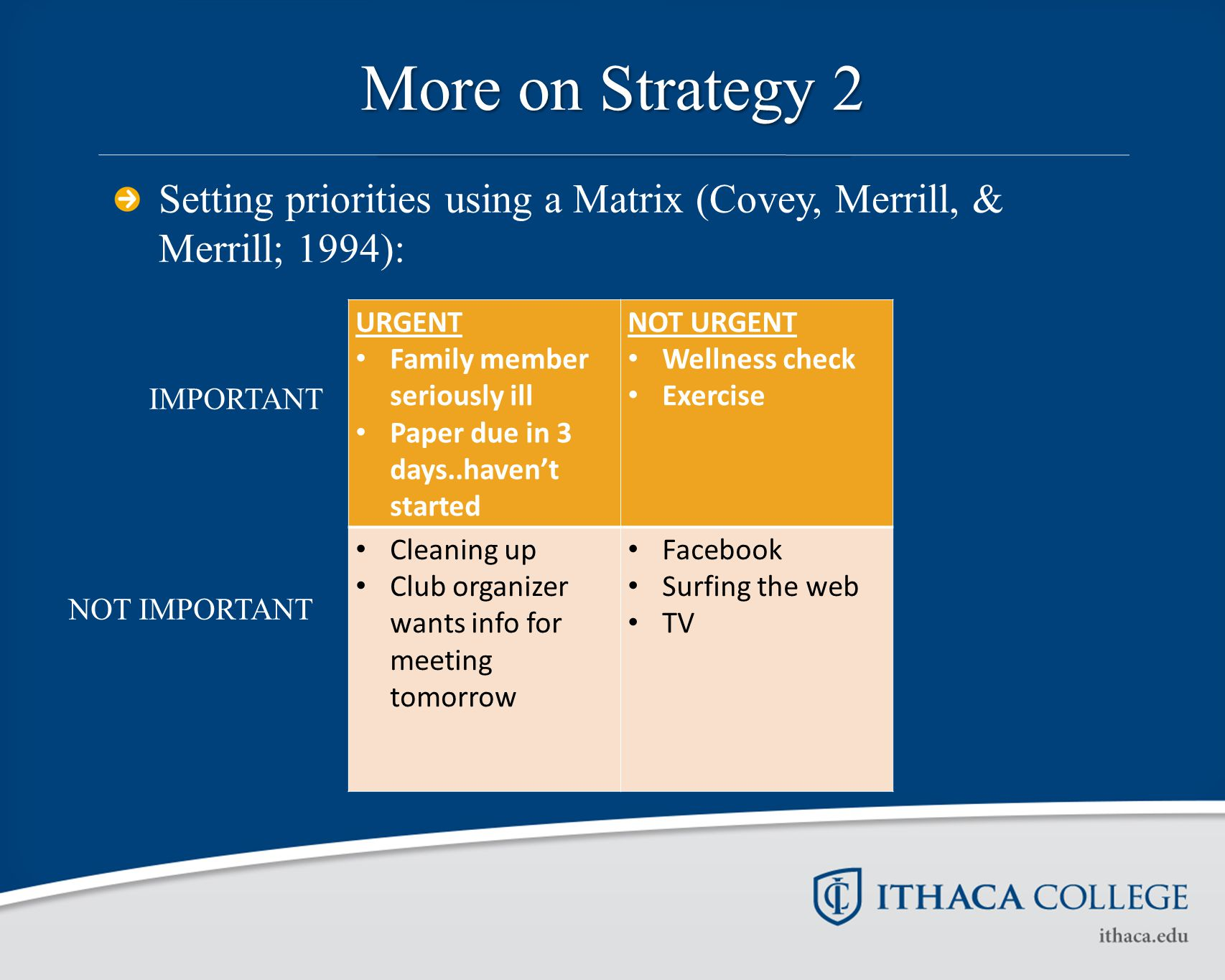 More on Strategy 2 Setting priorities using a Matrix (Covey, Merrill, & Merrill; 1994): URGENT Family member seriously ill Paper due in 3 days..haven't started NOT URGENT Wellness check Exercise Cleaning up Club organizer wants info for meeting tomorrow Facebook Surfing the web TV IMPORTANT NOT IMPORTANT