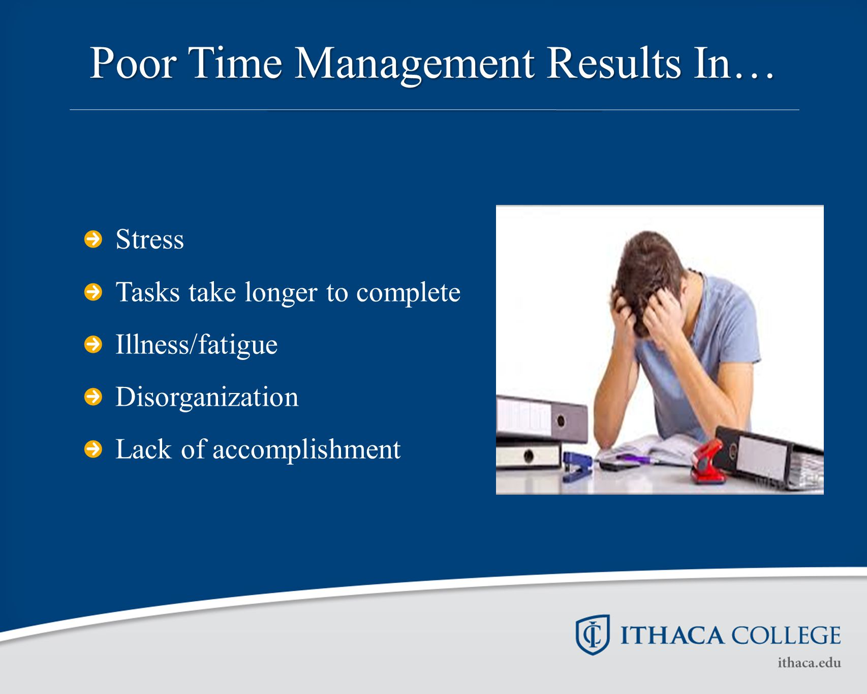 Poor Time Management Results In… Stress Tasks take longer to complete Illness/fatigue Disorganization Lack of accomplishment