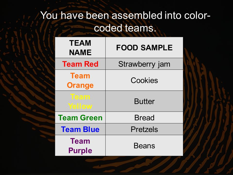 TEAM NAME FOOD SAMPLE Team RedStrawberry jam Team Orange Cookies Team Yellow Butter Team GreenBread Team BluePretzels Team Purple Beans You have been assembled into color- coded teams.