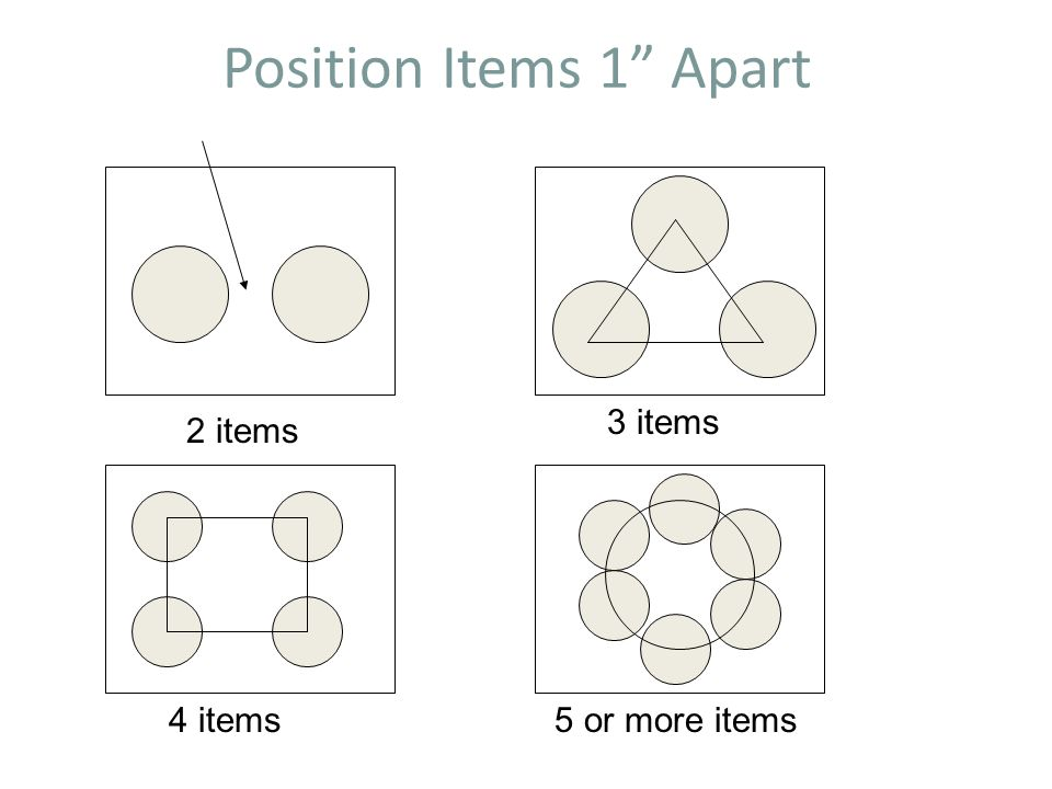 Position Items 1 Apart 2 items 5 or more items4 items 3 items