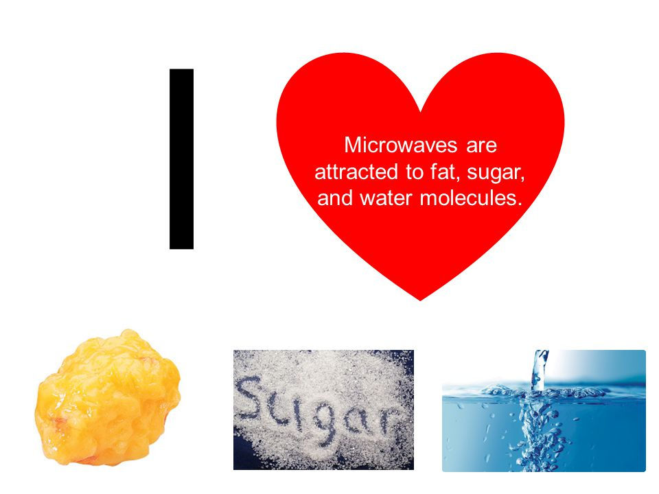 I Microwaves are attracted to fat, sugar, and water molecules.