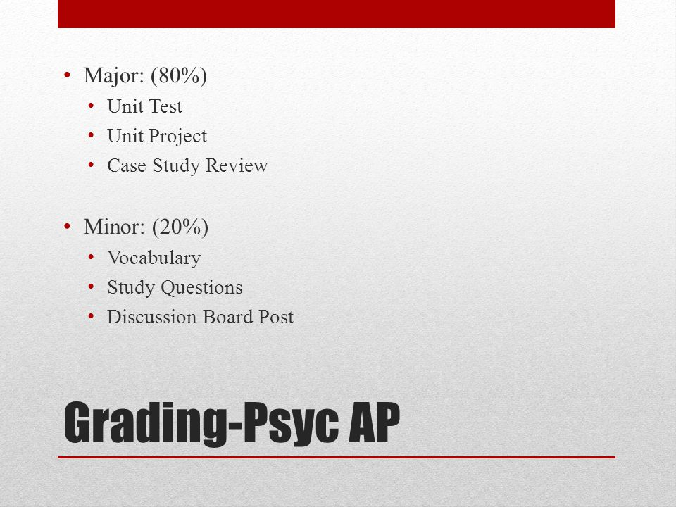 Grading-Psyc AP Major: (80%) Unit Test Unit Project Case Study Review Minor: (20%) Vocabulary Study Questions Discussion Board Post