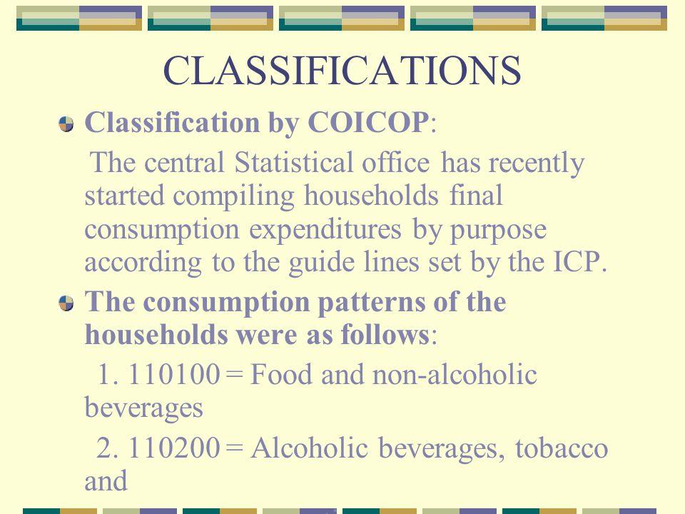 UN Classifications workshop NEW DELHI, 14-16, 2003 Presenter DECHEN WANGDI BHUTAN