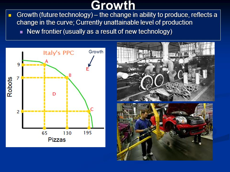 Underutilization (Inefficiency) Underutilization – using fewer resources than an economy/business is capable of; inefficient use of resources Underutilization – using fewer resources than an economy/business is capable of; inefficient use of resources  Points inside the curve, d (inefficient use of resources) Underutilization /Inefficiency