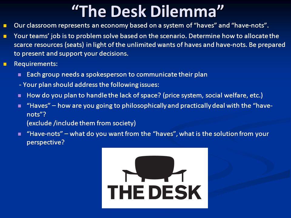 The Desk Dilemma Solution TeamSolutionVotes Med Econartists