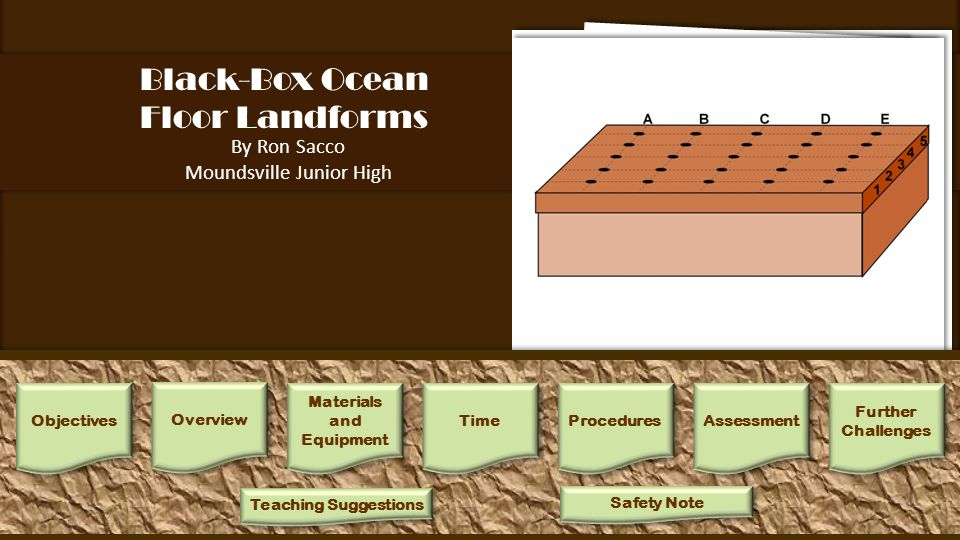 Black-Box Ocean Floor Landforms By Ron Sacco Moundsville Junior High 1.Draw a grid on top of the box lid.