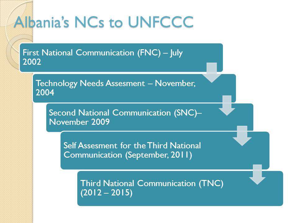 Albania's NCs to UNFCCC First National Communication (FNC) – July 2002 Technology Needs Assesment – November, 2004 Second National Communication (SNC)