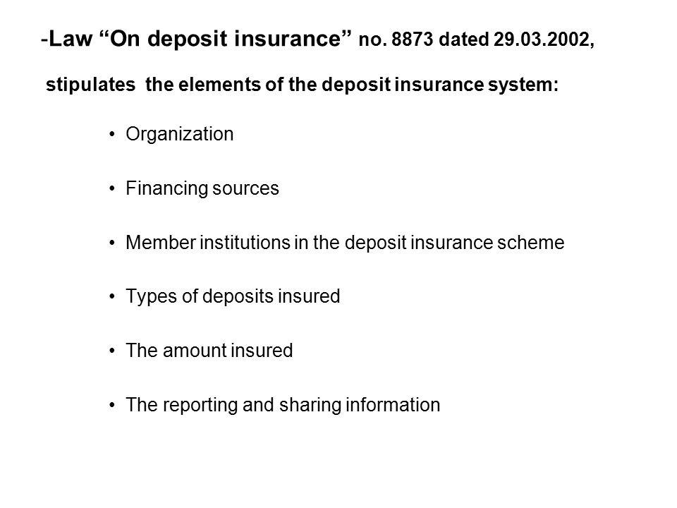 -Law On deposit insurance no.