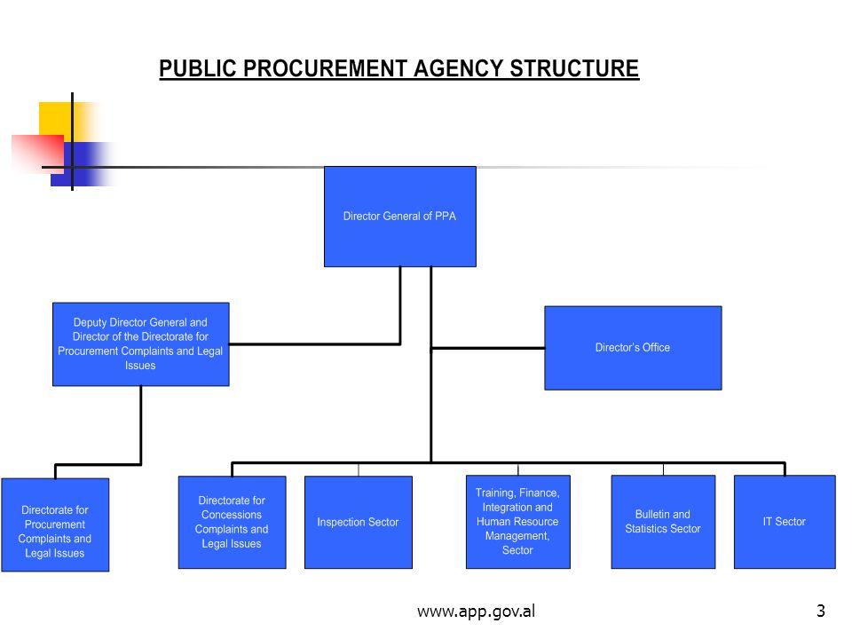 www.app.gov.al3