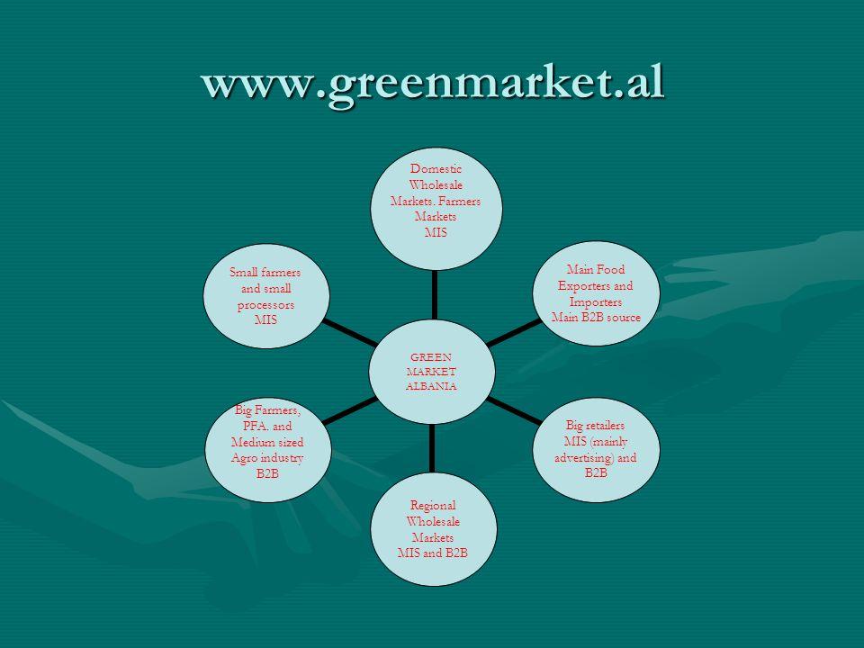 www.greenmarket.al GREEN MARKET ALBANIA Domestic Wholesale Markets.