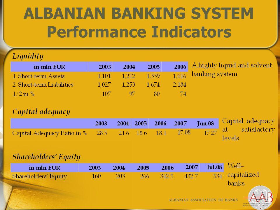 ALBANIAN BANKING SYSTEM Performance Indicators ALBANIAN ASSOCIATION OF BANKS SHOQATA SHQIPTARE E BANKAVE ALBANIAN ASSOCIATION OF BANKS