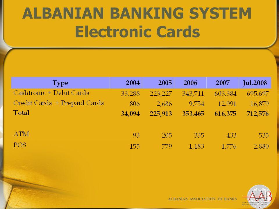 ALBANIAN ASSOCIATION OF BANKS SHOQATA SHQIPTARE E BANKAVE ALBANIAN ASSOCIATION OF BANKS ALBANIAN BANKING SYSTEM Electronic Cards