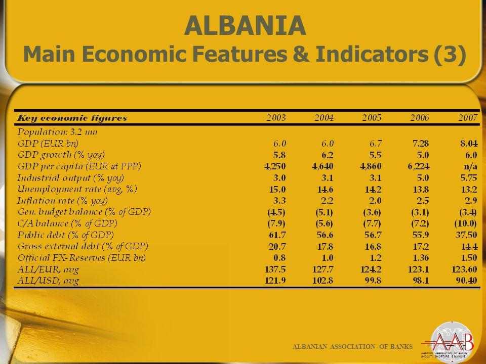 ALBANIA Main Economic Features & Indicators (3) ALBANIAN ASSOCIATION OF BANKS SHOQATA SHQIPTARE E BANKAVE ALBANIAN ASSOCIATION OF BANKS