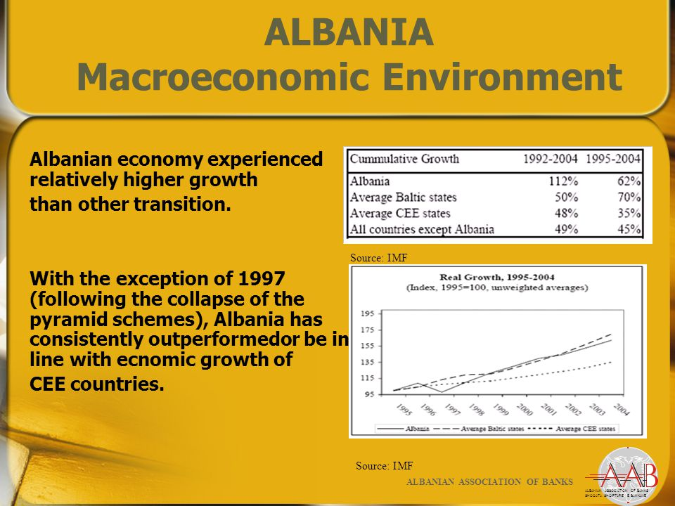 ALBANIA Macroeconomic Environment Economic Growth Continuous and sustainable economic growth (5-6% annually).