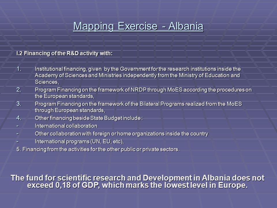 Mapping Exercise - Albania I.3.