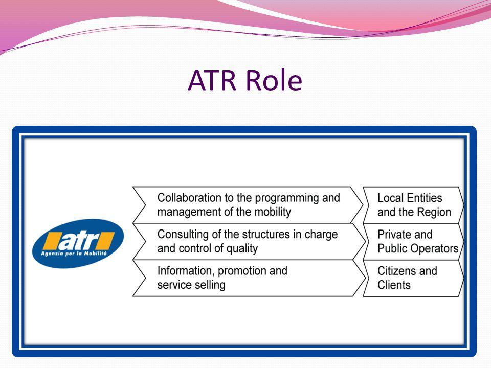 ATR Role