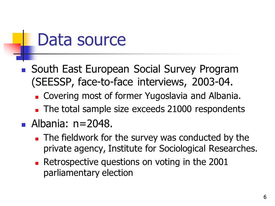 6 Data source South East European Social Survey Program (SEESSP, face-to-face interviews, 2003-04.