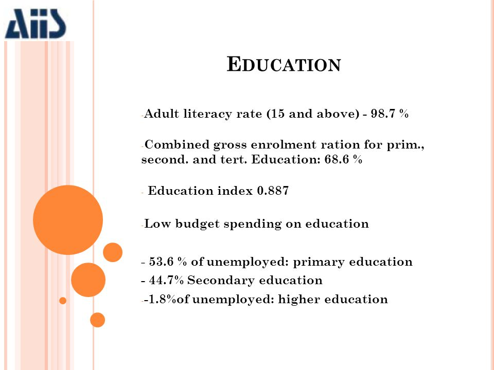 - Adult literacy rate (15 and above) - 98.7 % - Combined gross enrolment ration for prim., second. and tert. Education: 68.6 % - Education index 0.887