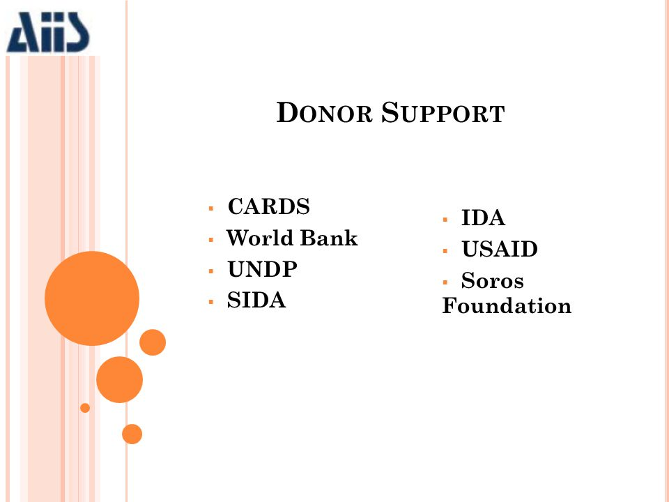  CARDS  World Bank  UNDP  SIDA D ONOR S UPPORT  IDA  USAID  Soros Foundation