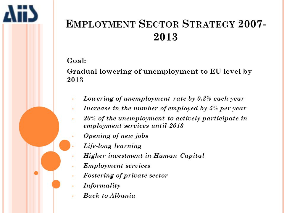 Goal: Gradual lowering of unemployment to EU level by 2013 Lowering of unemployment rate by 0.3% each year Increase in the number of employed by 5% pe