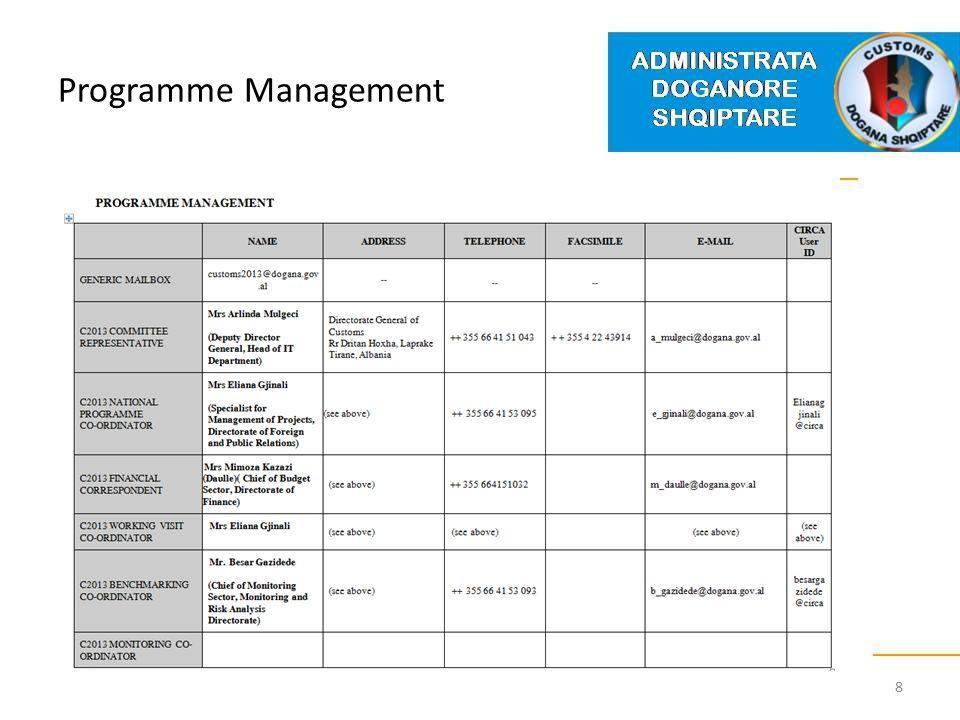 Programme Management 8