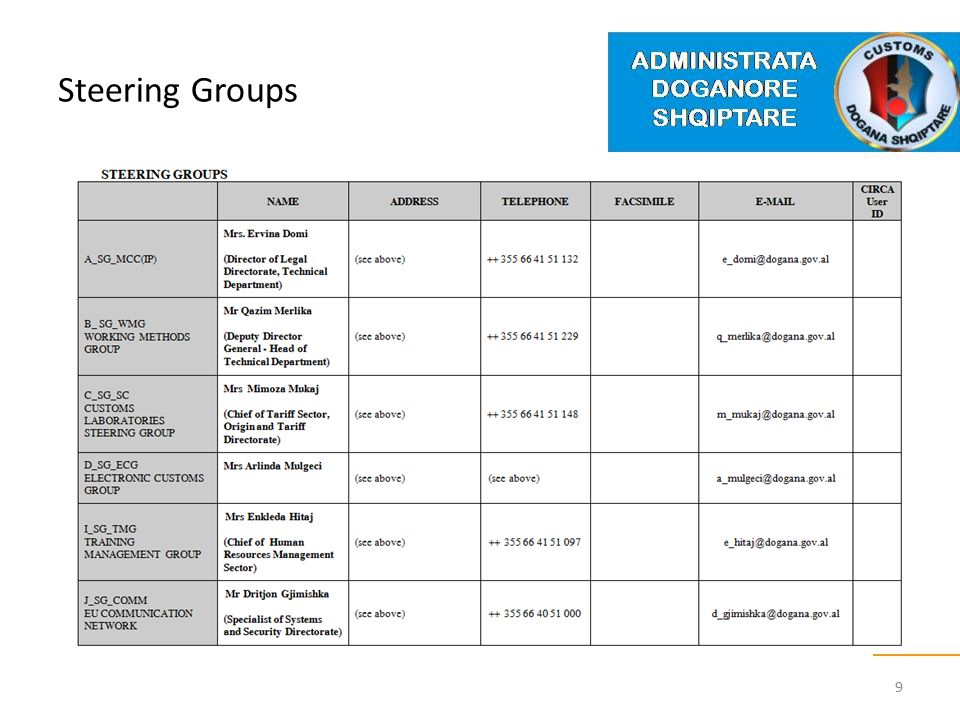 Steering Groups 9