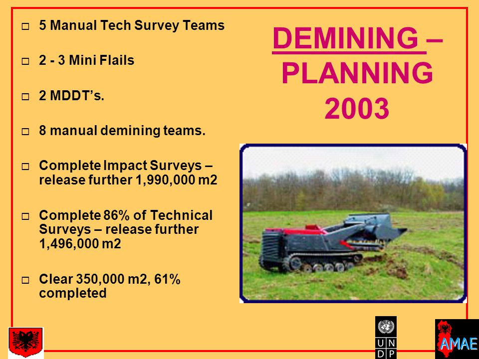 DEMINING – PLANNING 2003  5 Manual Tech Survey Teams  2 - 3 Mini Flails  2 MDDT's.