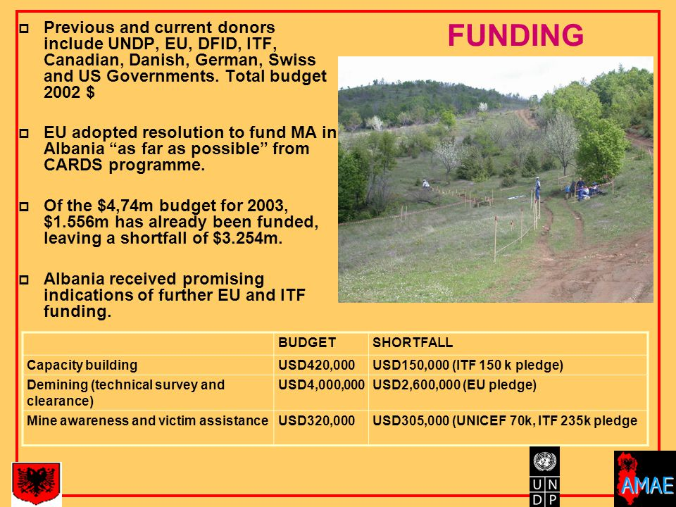 FUNDING  Previous and current donors include UNDP, EU, DFID, ITF, Canadian, Danish, German, Swiss and US Governments.