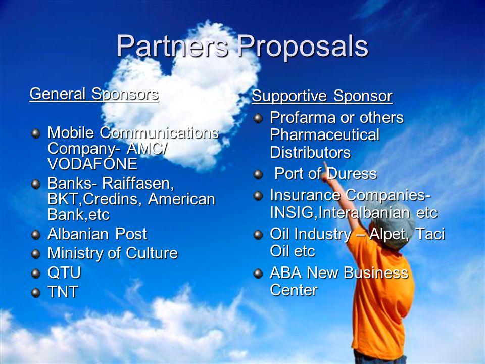 Partners Proposals General Sponsors Mobile Communications Company- AMC/ VODAFONE Banks- Raiffasen, BKT,Credins, American Bank,etc Albanian Post Minist