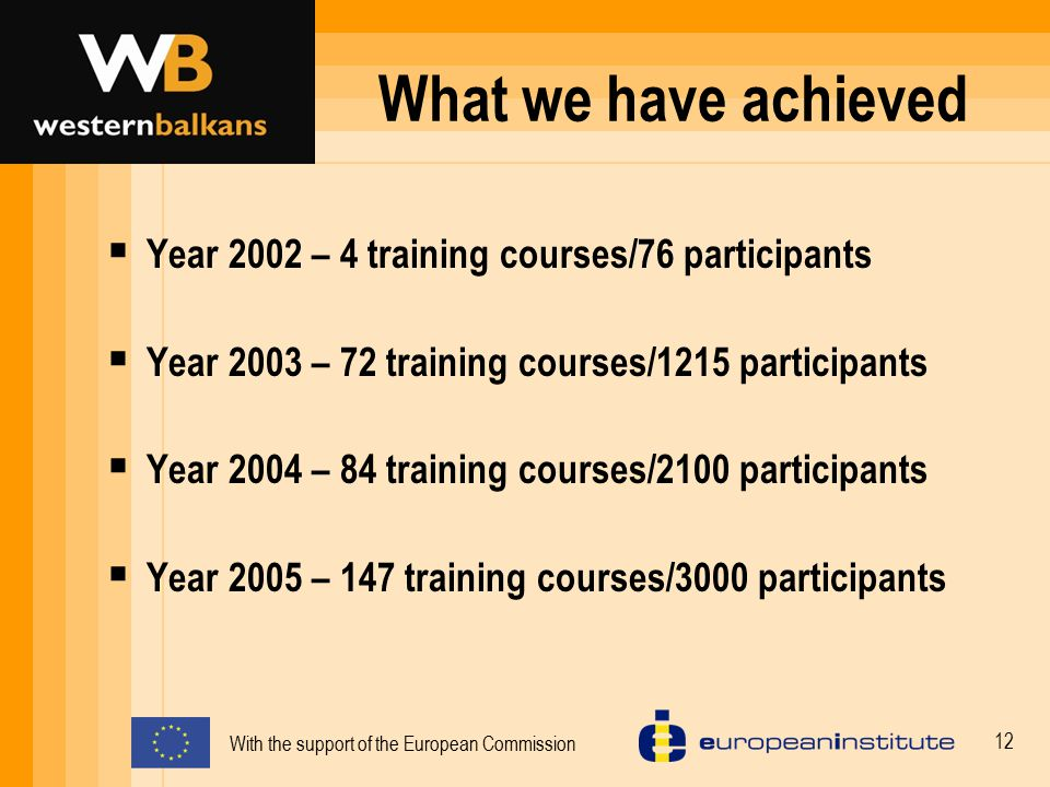 With the support of the European Commission 13 What are the Challenges in 2005 Based on SWOT analyses Strengths ● Increased absorption capacity as a result of international experiences from a group of international experiences (projects, study tours, contacts etc) ● Ability to attract the best experts in the local market including specialists from the universities and civil service practitioners Weaknesses ● Shortage of information on real training needs of client group ● Inadequate or inappropriate training facilities ● Absence of certain key skills/ experience in either management or training staff ● Over-reliance upon a monopolistic position