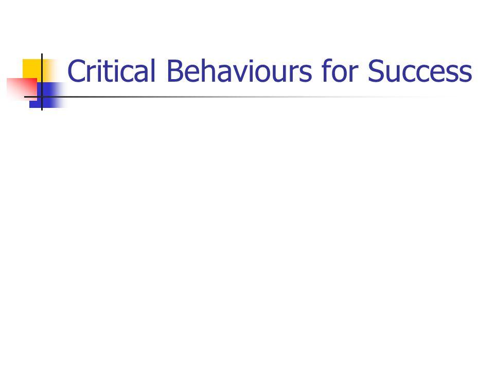 Critical Behaviours for Success