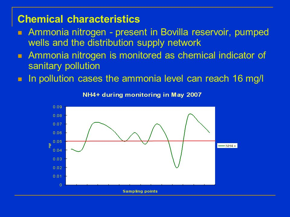 Chemical characteristics Ammonia nitrogen - present in Bovilla reservoir, pumped wells and the distribution supply network Ammonia nitrogen is monitored as chemical indicator of sanitary pollution In pollution cases the ammonia level can reach 16 mg/l