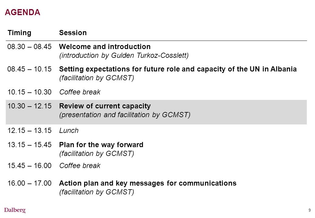 AGENDA TimingSession 08.30 – 08.45Welcome and introduction (introduction by Gulden Turkoz-Cosslett) 08.45 – 10.15Setting expectations for future role and capacity of the UN in Albania (facilitation by GCMST) 10.15 – 10.30Coffee break 10.30 – 12.15Review of current capacity (presentation and facilitation by GCMST) 12.15 – 13.15Lunch 13.15 – 15.45Plan for the way forward (facilitation by GCMST) 15.45 – 16.00Coffee break 16.00 – 17.00Action plan and key messages for communications (facilitation by GCMST) 9