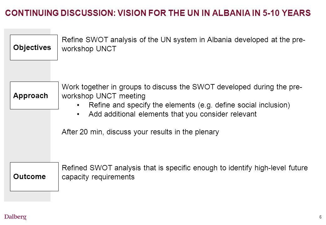CONTINUING DISCUSSION: VISION FOR THE UN IN ALBANIA IN 5-10 YEARS 6 Work together in groups to discuss the SWOT developed during the pre- workshop UNCT meeting Refine and specify the elements (e.g.