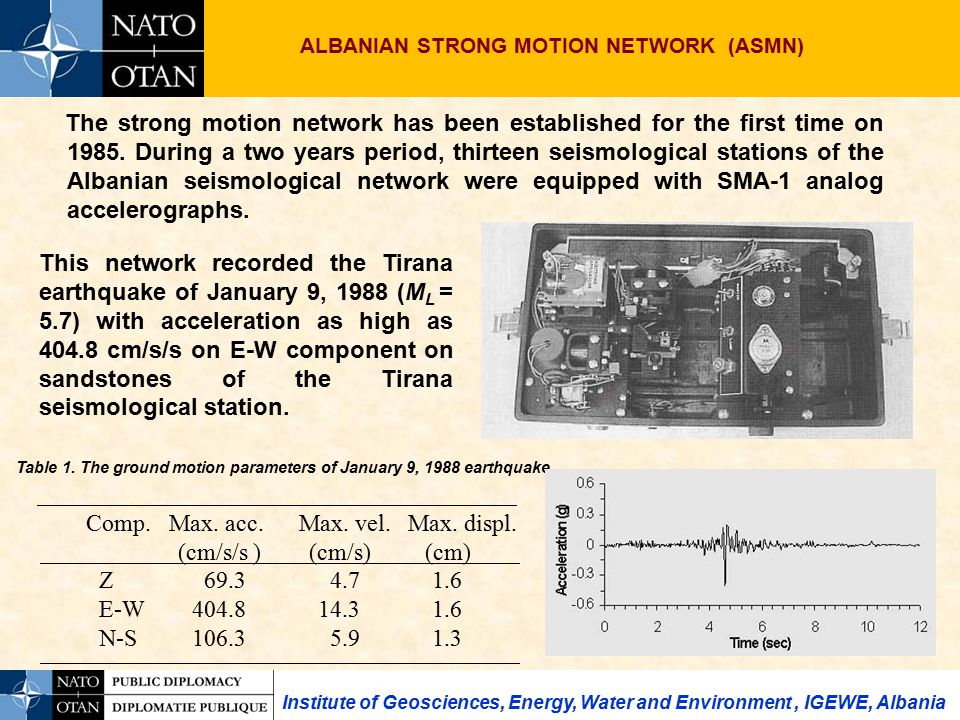 Institute of Geosciences, Energy, Water and Environment, IGEWE, Albania ALBANIAN STRONG MOTION NETWORK (ASMN) After some years of inactivity, the network became operational at the beginning of June 2002 with the upgrading of 16 analog SMA-1 accelerographs installed on the permanent stations of the Albanian seismological network (ASN) and some other buildings.