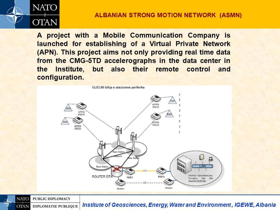 Institute of Geosciences, Energy, Water and Environment, IGEWE, Albania ALBANIAN STRONG MOTION NETWORK (ASMN) A project with a Mobile Communication Company is launched for establishing of a Virtual Private Network (APN).