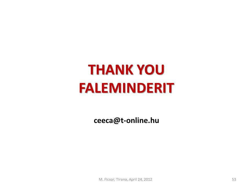 M. Ficsor, Tirana, April 24, 201253 THANK YOU FALEMINDERIT ceeca@t-online.hu