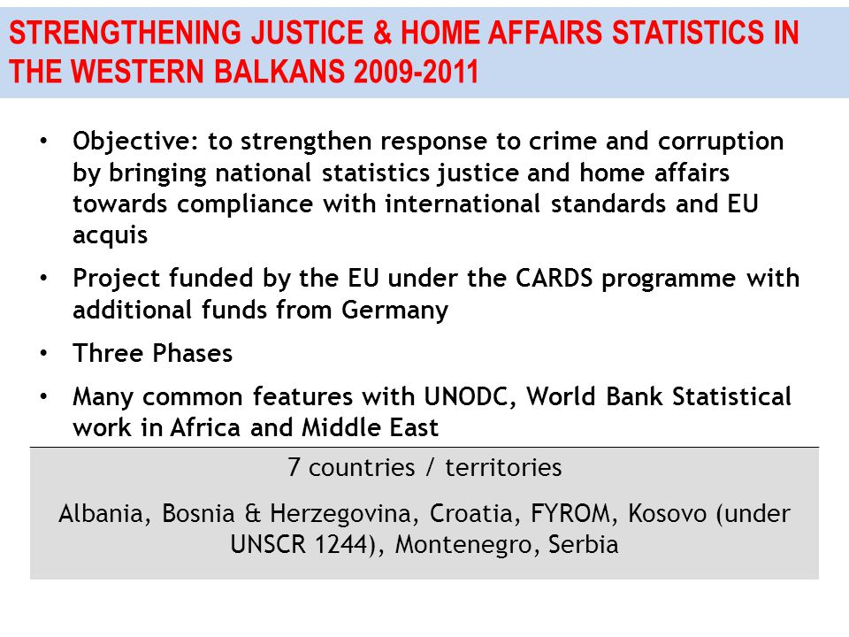 STRENGTHENING JUSTICE & HOME AFFAIRS STATISTICS IN THE WESTERN BALKANS 2009-2011 Objective: to strengthen response to crime and corruption by bringing national statistics justice and home affairs towards compliance with international standards and EU acquis Project funded by the EU under the CARDS programme with additional funds from Germany Three Phases Many common features with UNODC, World Bank Statistical work in Africa and Middle East 7 countries / territories Albania, Bosnia & Herzegovina, Croatia, FYROM, Kosovo (under UNSCR 1244), Montenegro, Serbia