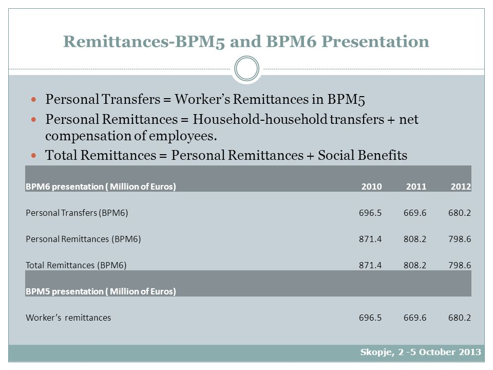Remittances-BPM5 and BPM6 Presentation Personal Transfers = Worker's Remittances in BPM5 Personal Remittances = Household-household transfers + net compensation of employees.