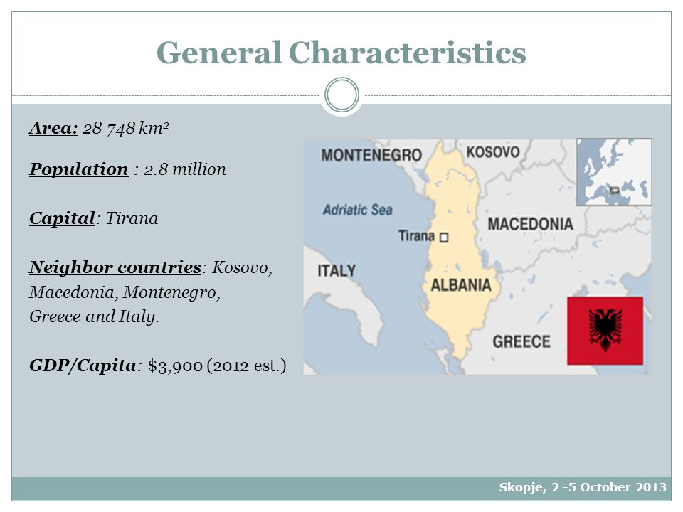 General Characteristics Area: 28 748 km 2 Population : 2.8 million Capital: Tirana Neighbor countries: Kosovo, Macedonia, Montenegro, Greece and Italy.