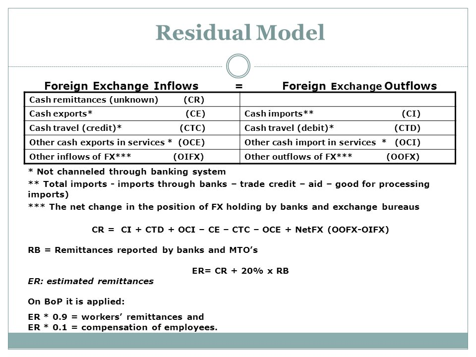 Residual Model Cash remittances (unknown) (CR) Cash exports* (CE)Cash imports** (CI) Cash travel (credit)* (CTC)Cash travel (debit)* (CTD) Other cash exports in services * (OCE)Other cash import in services * (OCI) Other inflows of FX*** (OIFX)Other outflows of FX*** (OOFX) Foreign Exchange Inflows=Foreign Exchange Outflows * Not channeled through banking system ** Total imports - imports through banks – trade credit – aid – good for processing imports) *** The net change in the position of FX holding by banks and exchange bureaus CR = CI + CTD + OCI – CE – CTC – OCE + NetFX (OOFX-OIFX) RB = Remittances reported by banks and MTO's ER= CR + 20% x RB ER: estimated remittances On BoP it is applied: ER * 0.9 = workers' remittances and ER * 0.1 = compensation of employees.
