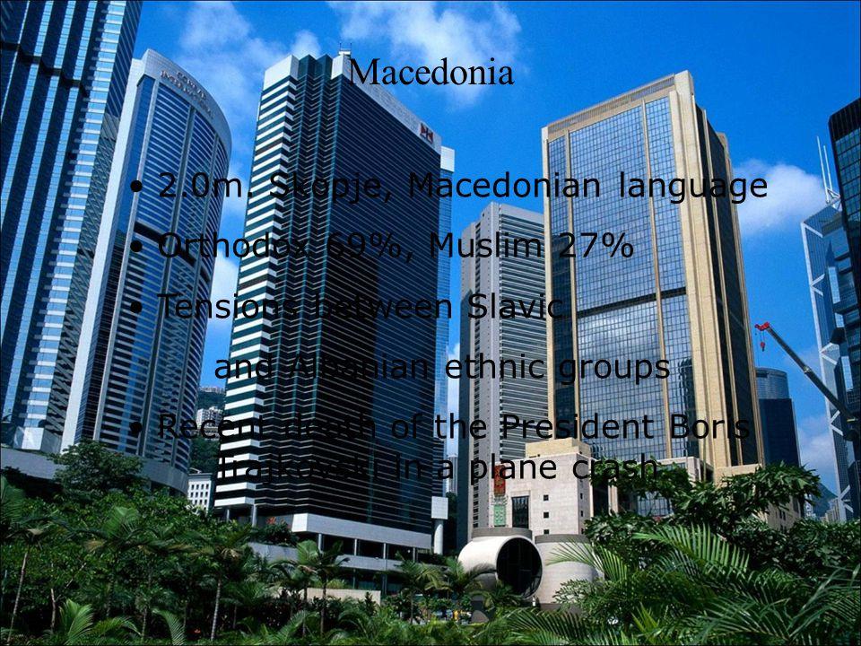 Macedonia 2.0m.