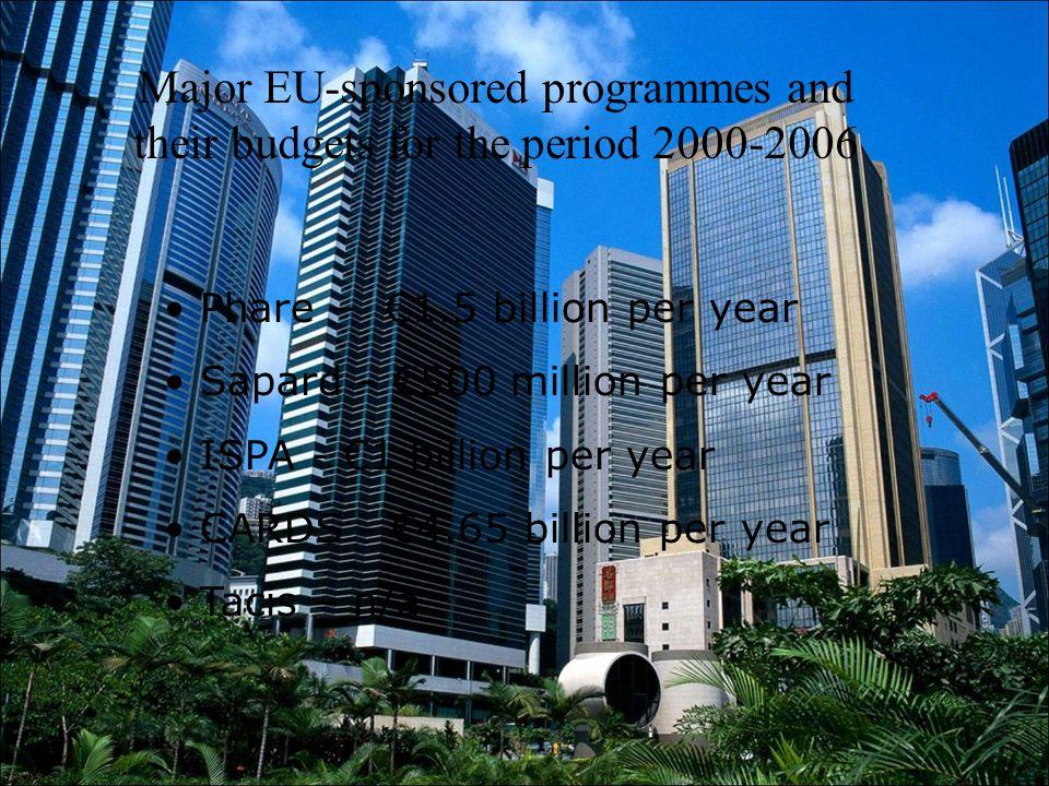 Major EU-sponsored programmes and their budgets for the period 2000-2006 Phare – €1.5 billion per year Sapard - €500 million per year ISPA - €1 billio