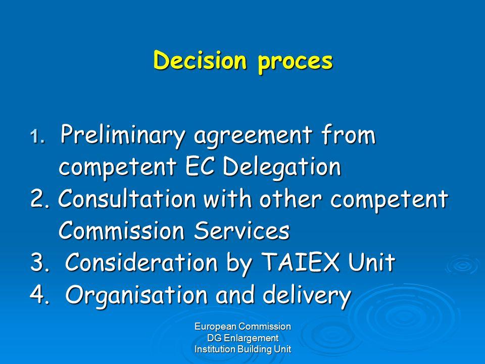 European Commission DG Enlargement Institution Building Unit Decision proces 1.