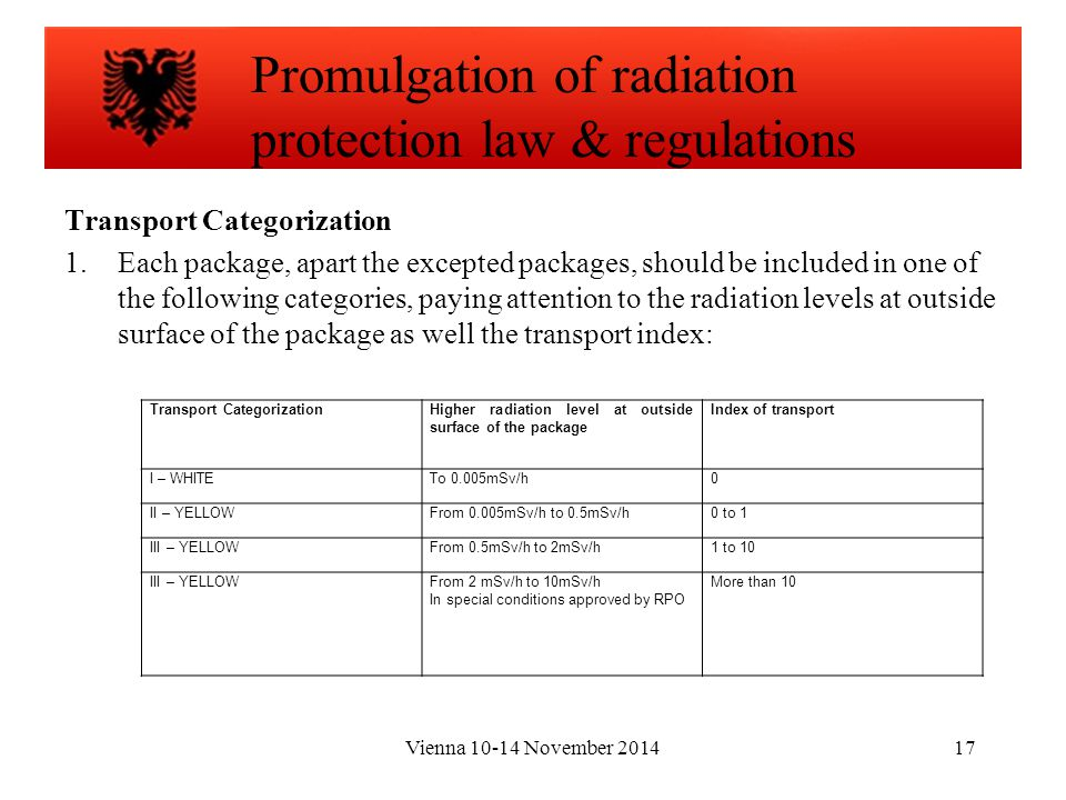 Vienna 10-14 November 201417 Transport Categorization 1.Each package, apart the excepted packages, should be included in one of the following categories, paying attention to the radiation levels at outside surface of the package as well the transport index: Promulgation of radiation protection law & regulations Transport CategorizationHigher radiation level at outside surface of the package Index of transport I – WHITETo 0.005mSv/h0 II – YELLOWFrom 0.005mSv/h to 0.5mSv/h0 to 1 III – YELLOWFrom 0.5mSv/h to 2mSv/h1 to 10 III – YELLOWFrom 2 mSv/h to 10mSv/h In special conditions approved by RPO More than 10