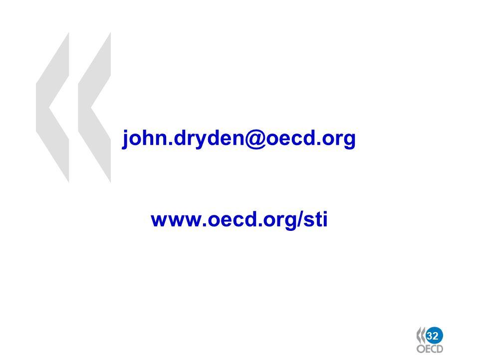 32 john.dryden@oecd.org www.oecd.org/sti