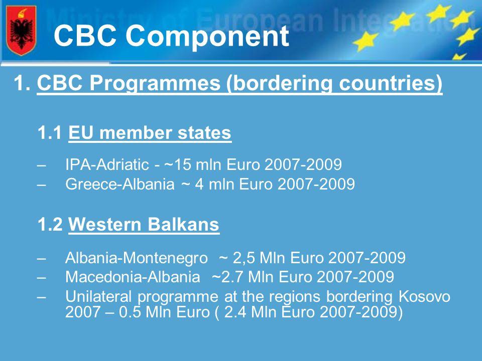 CBC Component 1.