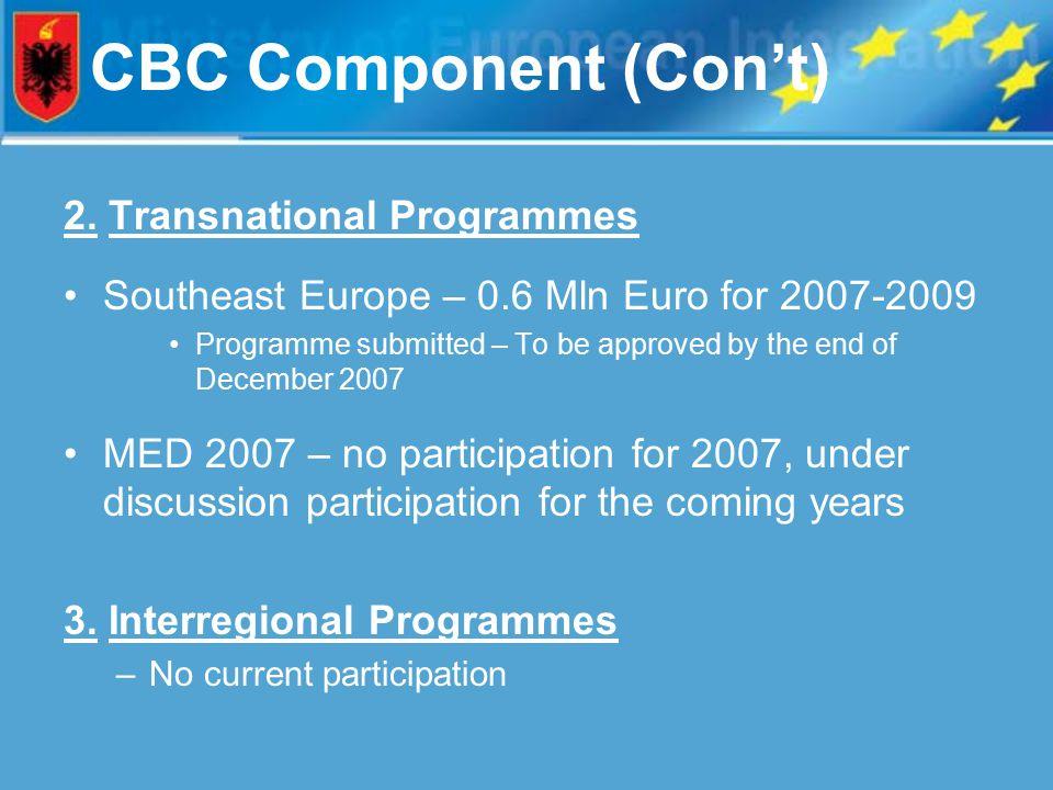 CBC Component (Con't) 2.