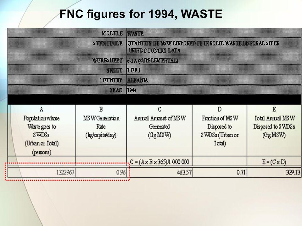 FNC figures for 1994, WASTE